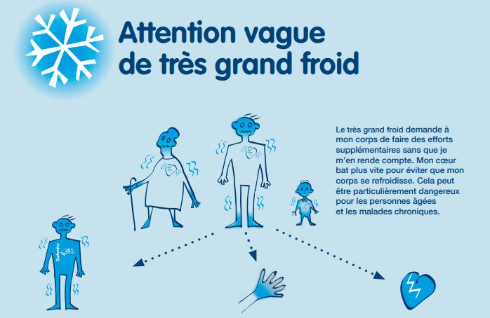 Vague de froid : comportements à adopter
